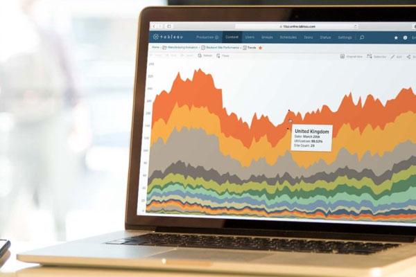 Consultancy voor efficiënt Dashboard design en gebruikers interactie