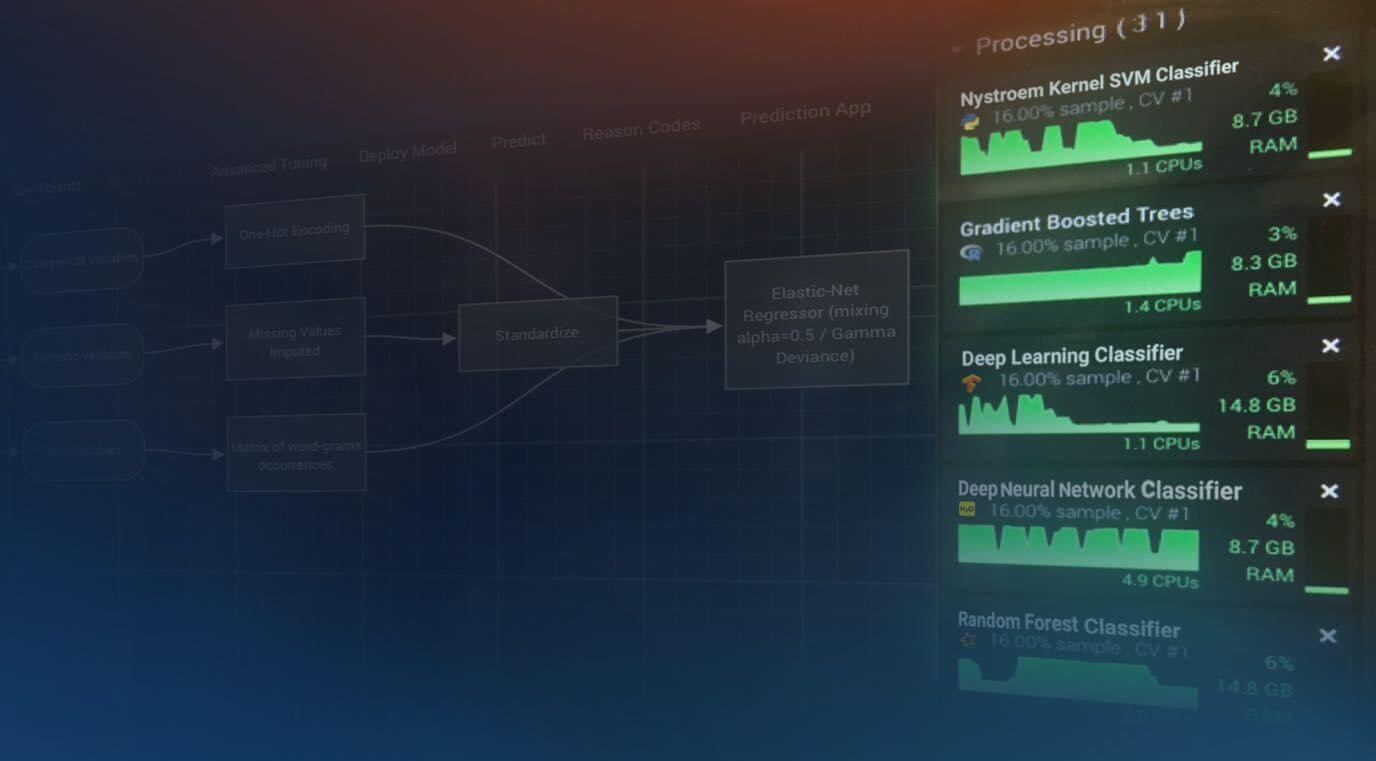 Datarobot - DataRobot automatically searches through millions of combinations of algorithms, data preprocessing steps, transformations, features, and tuning parameters for the best machine learning model for your data.