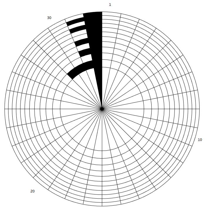 Blog Sunburst kalender - 32 dagen per maand kalender - Infotopics Tableau Gold Partner