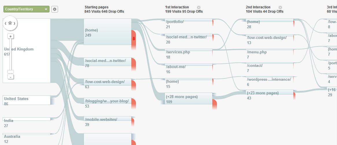 Create Sankey diagrams in Tableau