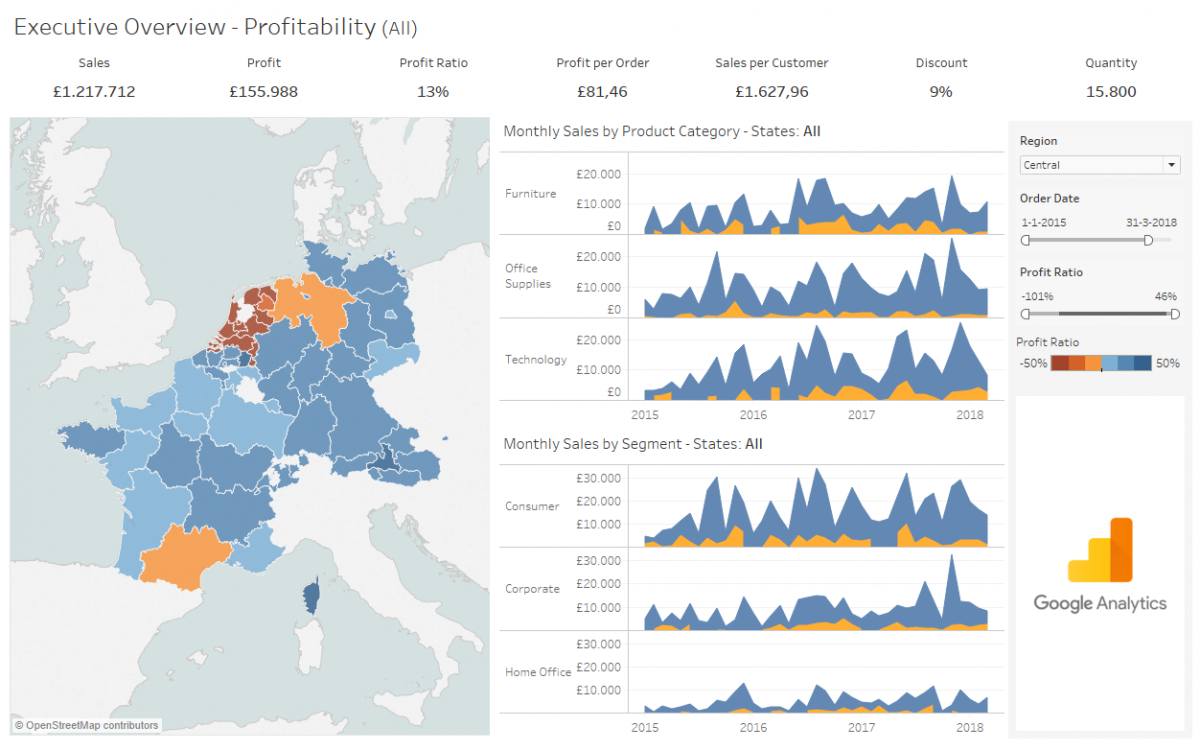 DashBoard Usage Tableau Extension