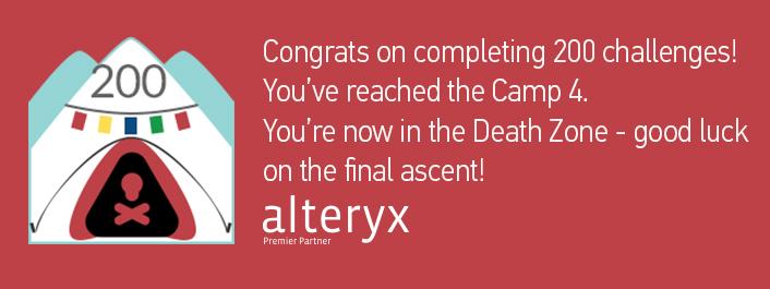Blog Alteryx Community - 200 Weekly Challenges Roland van Leeuwen