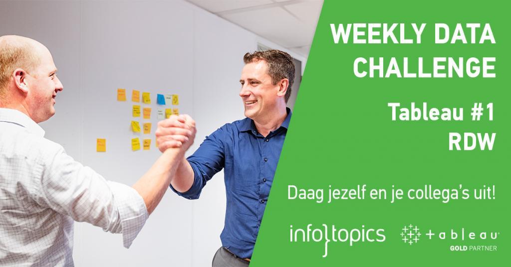 20203003 Weekly Data Challenge Tableau