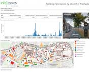 Enschede - BAG & Streetview dashboard