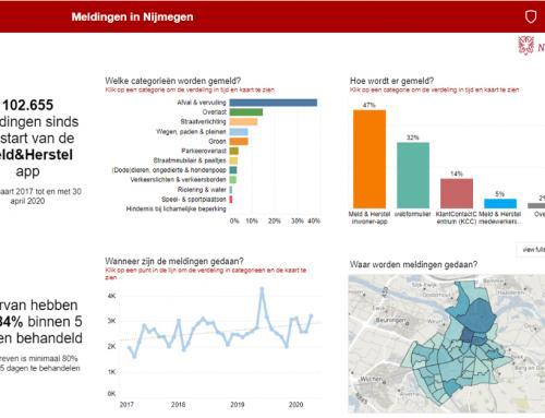 Gemeente Nijmegen – Meldingen Openbare Ruimte