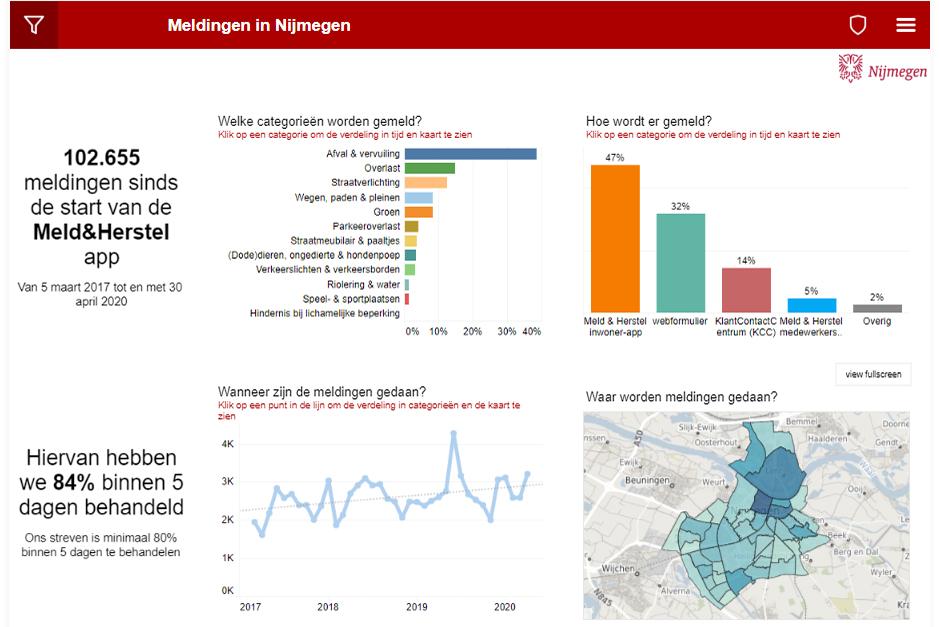 Gemeente Nijmegen - Meld&Herstel dashboard