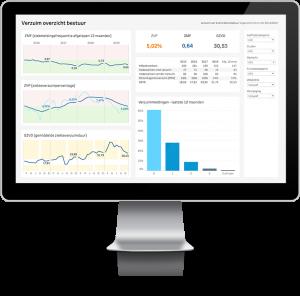 infotopics onderwijs dashboard