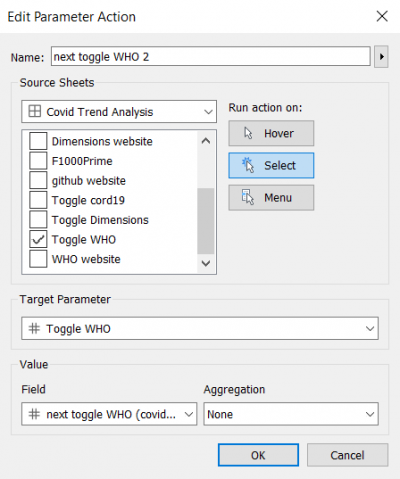 CWTS Covid-19 - Parameter Action