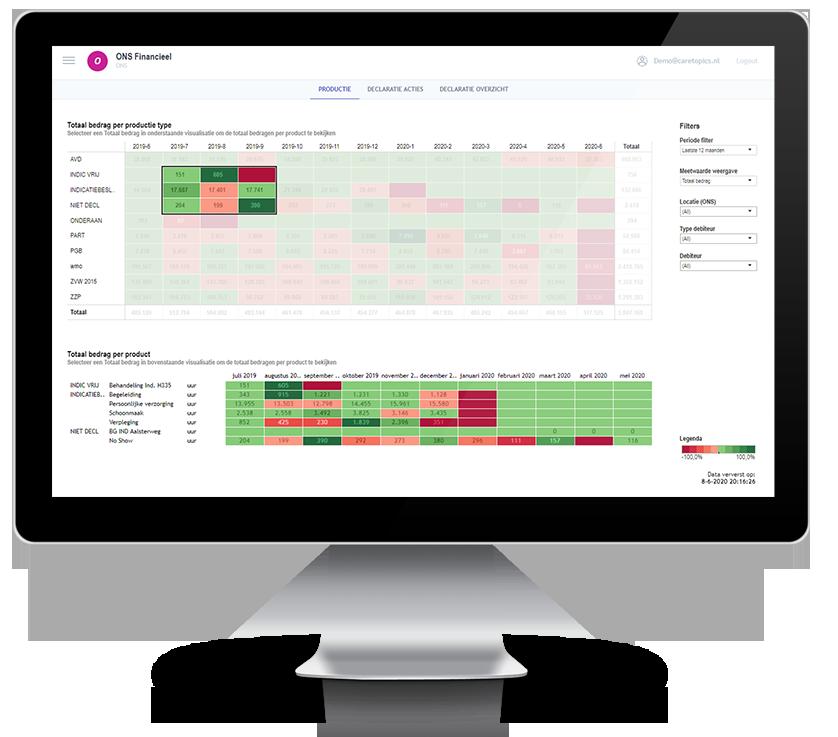 ONS Financieel voorbeeld monitor
