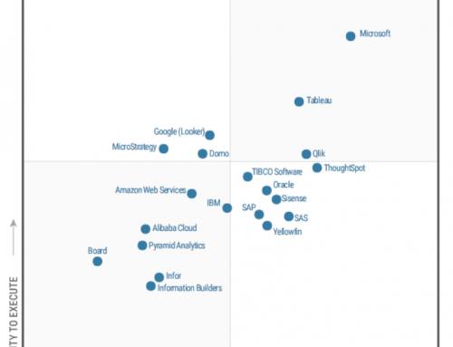 Hoe kun jij het Gartner Magic Quadrant voor Analytics en Business Intelligence platforms gebruiken?